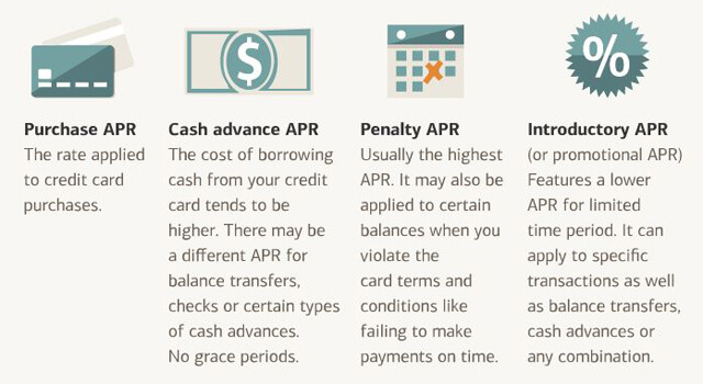 What is Apr